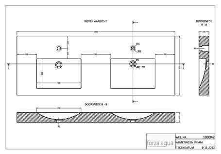 badkamermeubel afmetingen ~ creatieve ideeën voor home design, Badkamer